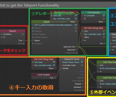 Stingray(VRテンプレート)のコントローラ処理を調べてみる<br>(リンクとスポーン)